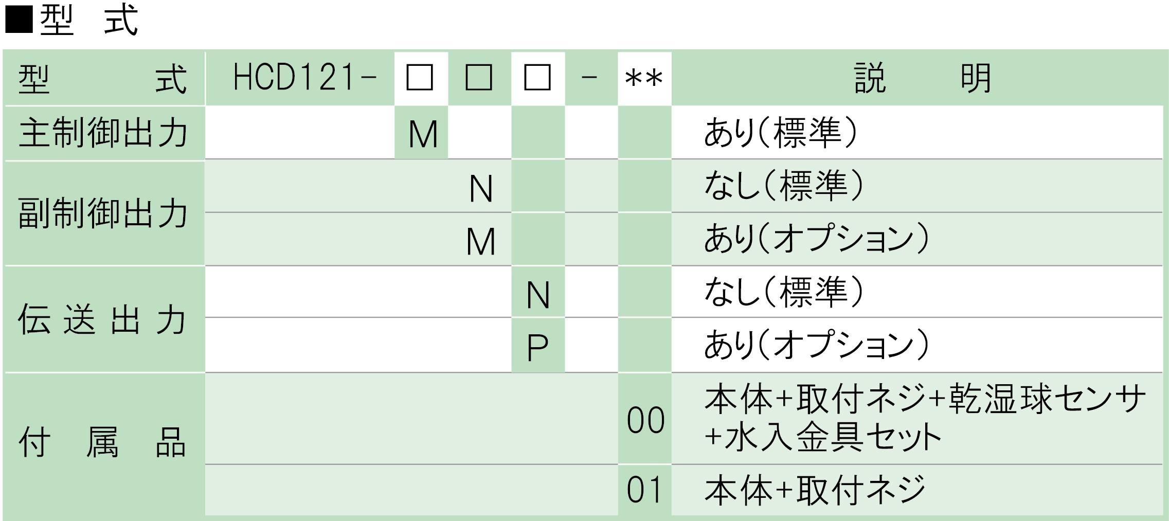 HCD121表