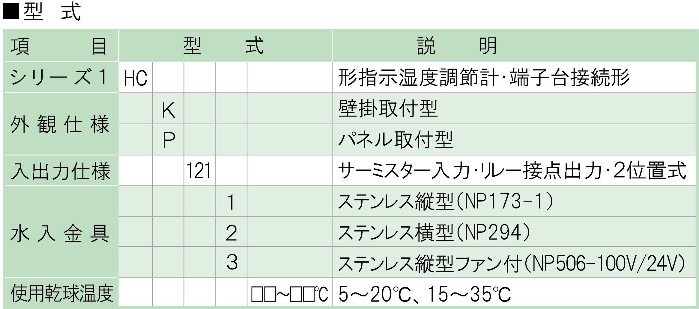 HCPHCK121表