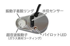 水位センサー搭載(空焚き防止機能)