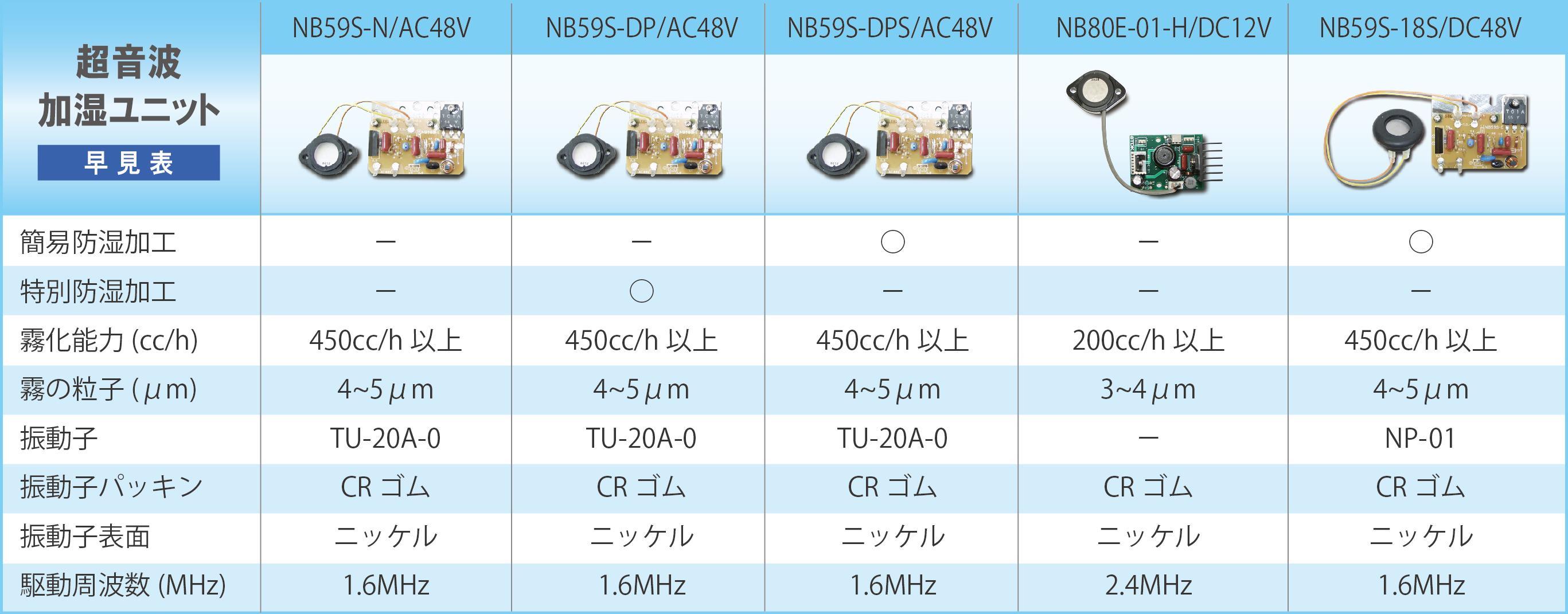 NBシリーズ早見表_20170725